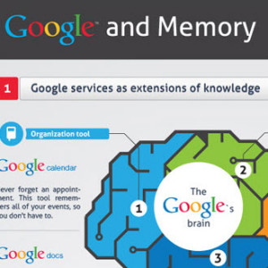 Interesting graphic on what Google is doing for your memory.